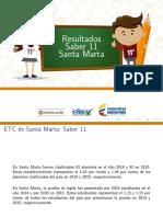 Resultados saber 11 Santa Marta