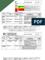 Risk Assesment Operation PDF
