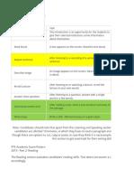 PTE Test Pattern
