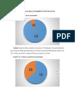 Analisis e Interpretación de Datos Empresas 2019