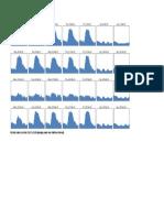 Energy Graph (Feb 2010)