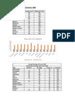 Engg Statics UET.pdf