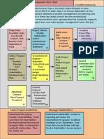 PMP Chart.pdf