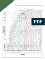 R 170 Diagrama de refrigerante P-H