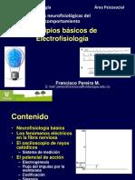 2. Principios basicos de Electrofisiología.pdf
