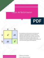 Casos de factorizacion.pptx