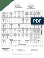Matriz Curricular Medicina Veterinária.pdf