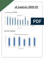 Graphical Analysis (2018-19)