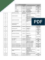 MeeSeva - Documents Needed-lat-1.pdf