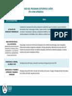 Contenido Programa Completo Osteopatia (1)