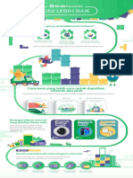 GR-Infographic_Just-Got-Better_Bahasa_ID.pdf
