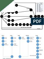 Diagrama de precedencias