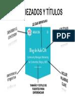 Mapa sobre encabezados y títulos