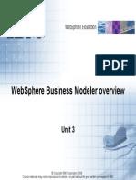 WebSphere Business modeler overview