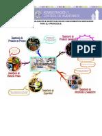 Actividades de Contextualización e Identificación de Conocimientos Necesarios Para El Aprendizaje.