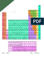 Element Chart 123456