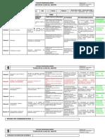Planeacion Clases Tecnologia Grado 6.docx