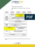 Malla y Plan de Estudios Tns Educación General