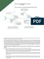 Caso Practico_Módulo Proyectos y Metodología de La Innovación