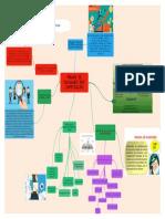 Manual de Fucniones Por Competencias Mapa
