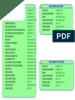 PXR Document
