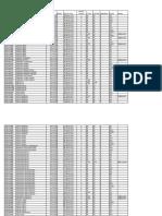 Attendance Informaton PGP-I_6