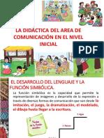 Didactica de Comunicacion en El Nivel Inicial 2019