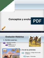 Historia y Evolucion Calidad