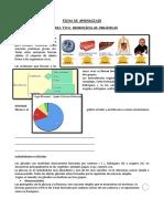 Ficha de Aprendizaje Biomoleculas