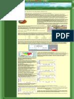 Amplitude en Fonction Du Décalage (AVO) (1)