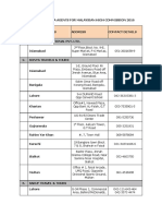 VISA REQUIREMENT AND DROP BOX LIST (2).pdf