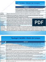 TIPOLOGÍA DE LOS CANALES DE DISTRIBUCIÓN 2019-03 P1 1P.pptx