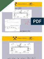 dinamica clase analisis modal