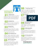 10 Reglas de Gestión Del Conocimiento