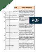 MatricesProcesoEstrategico_Marzo2019 Grupo 14 (3) (1)