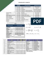 Tabelas Para Dimensionamento de Reservatório e Tubulações II