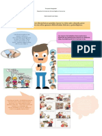 Proyecto Integrador Modulo 8
