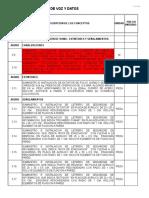 Presupuesto Voz y Datos Para Cotizacion Ok 6 Abr 13