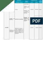 Cronograma General Ficha 1668000_263521