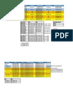 Nueva MSC Ericsson_REVB Plantilla Config.xlsx