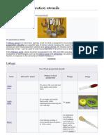 List of Food Preparation Utensils