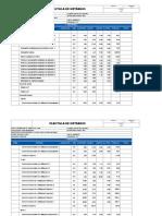Presupuesto Metrado APU(1)