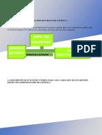 FASE III, INTEGRACIÓN DE ÁREAS INVOLUCRADAS EN EL SERVICIO AL CLIENTE.docx