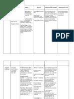 Modelos Teoricos en La Psicologia Clinica