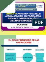 Unidad v Unidad Proceso Contable- Eeff.