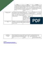 Table Didactics english