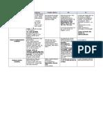 Tipos de purpura trombositopenica