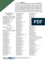 14-10-15 p40 EDITAL CONCURSO PROF.  ASSOC. CCH_CCTA_CBB_CCT.pdf
