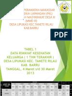 MMD 3 Desa Lipukasi