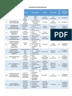Estadística Investigación -Unidad - Variable - Instrumento - Poblacion